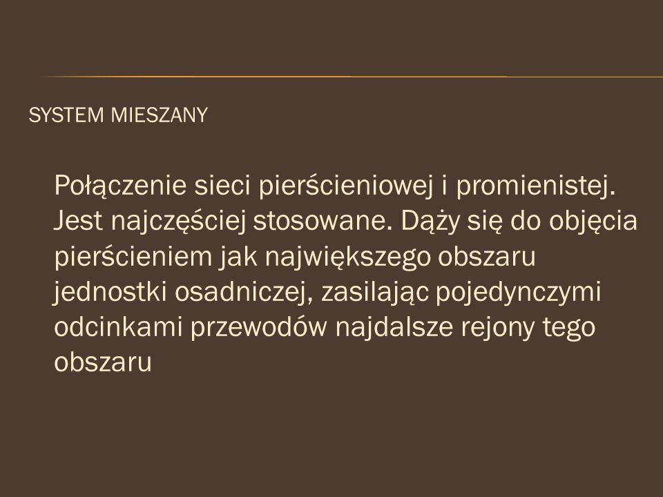 SYSTEM MIESZANY