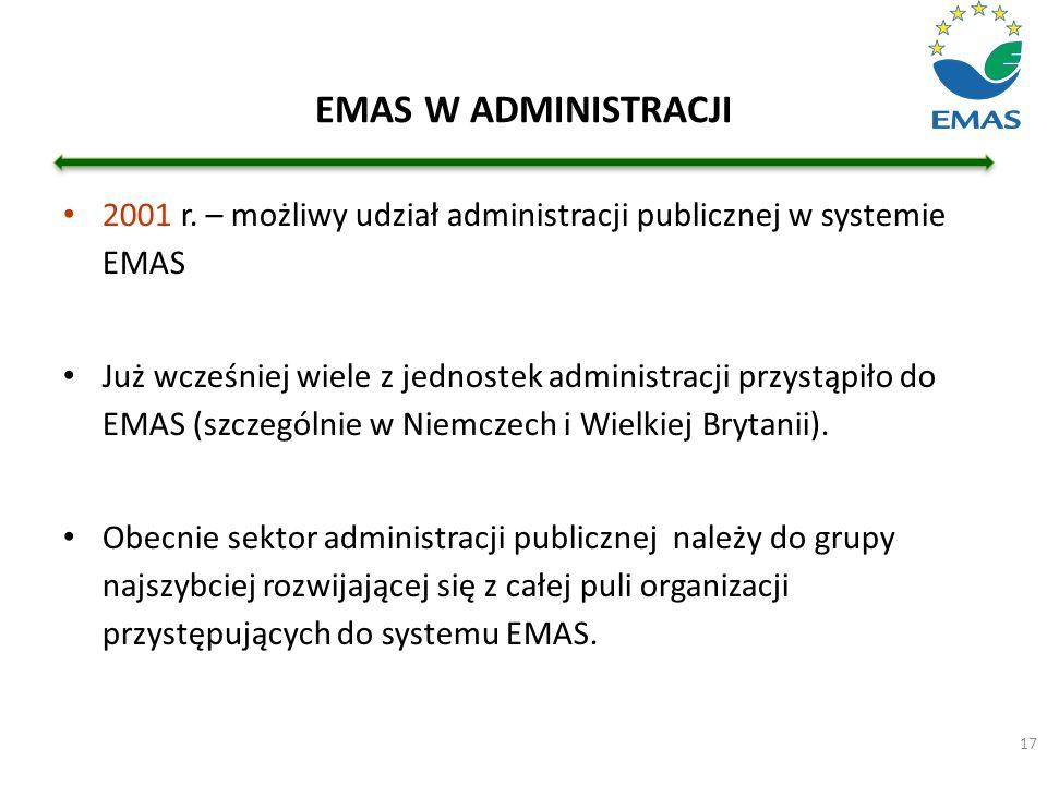 EMAS W ADMINISTRACJI 2001 r. – możliwy udział administracji publicznej w systemie EMAS.