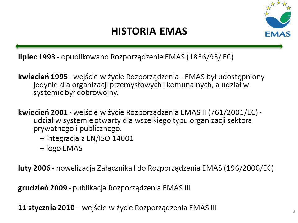 HISTORIA EMAS lipiec 1993 - opublikowano Rozporządzenie EMAS (1836/93/ EC)