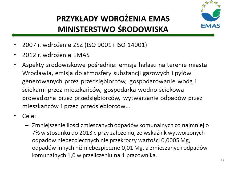 PRZYKŁADY WDROŻENIA EMAS MINISTERSTWO ŚRODOWISKA