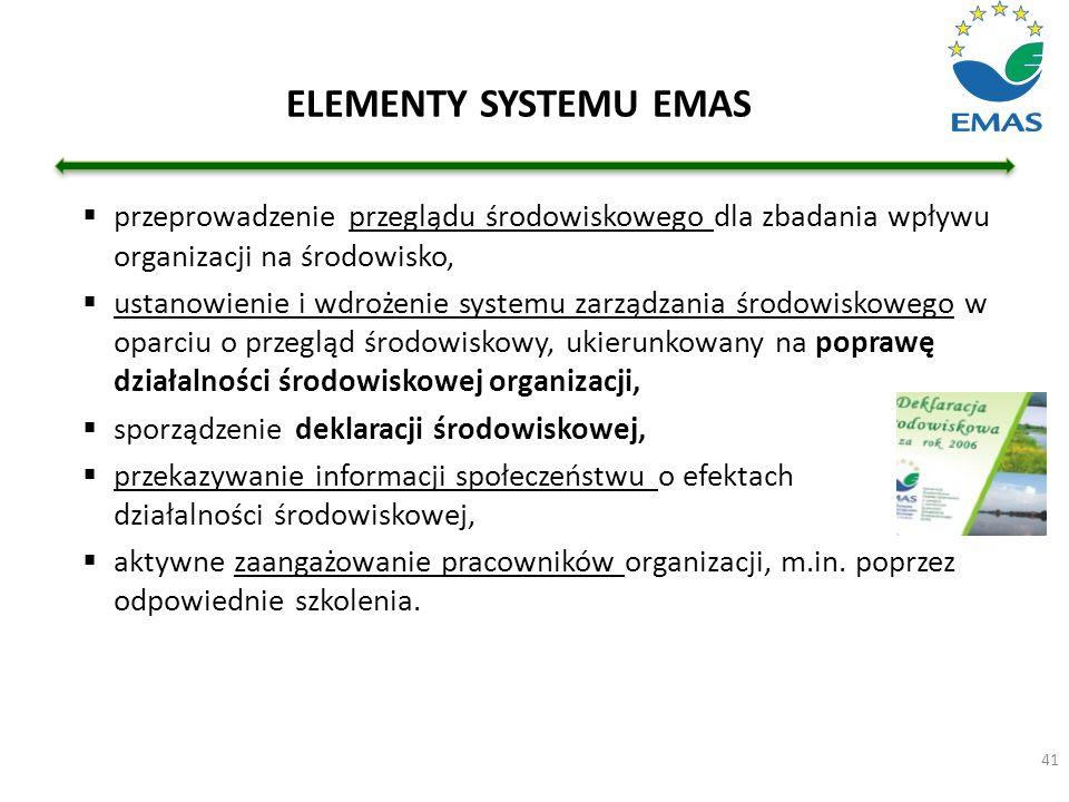 ELEMENTY SYSTEMU EMAS przeprowadzenie przeglądu środowiskowego dla zbadania wpływu organizacji na środowisko,