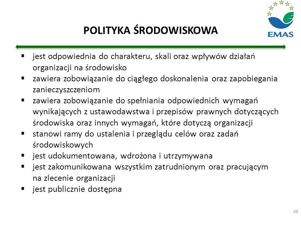POLITYKA ŚRODOWISKOWA