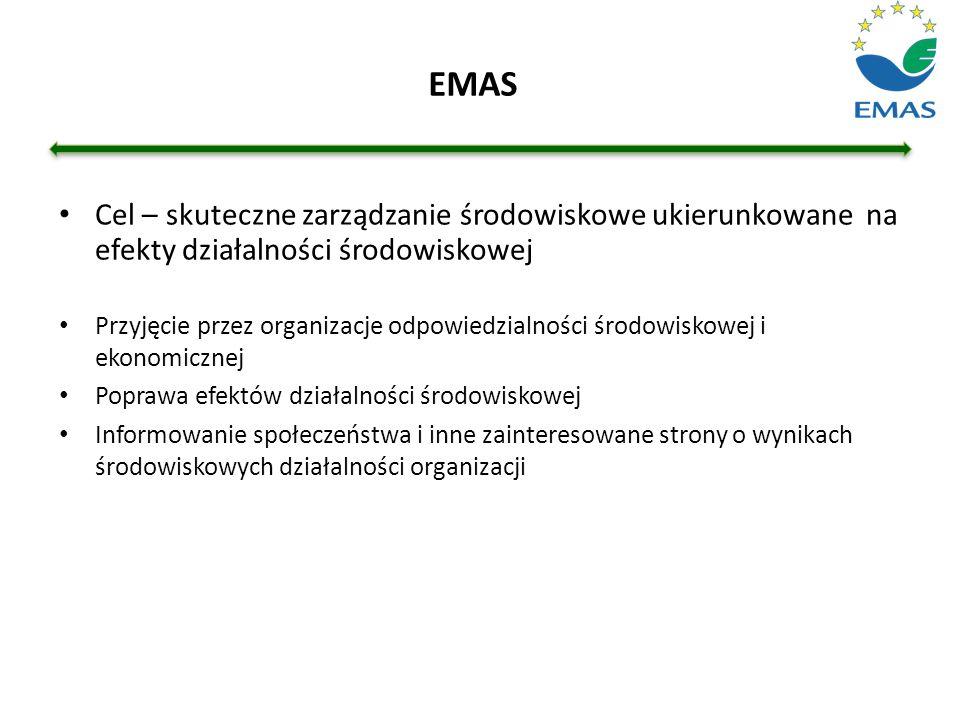 EMAS Cel – skuteczne zarządzanie środowiskowe ukierunkowane na efekty działalności środowiskowej.