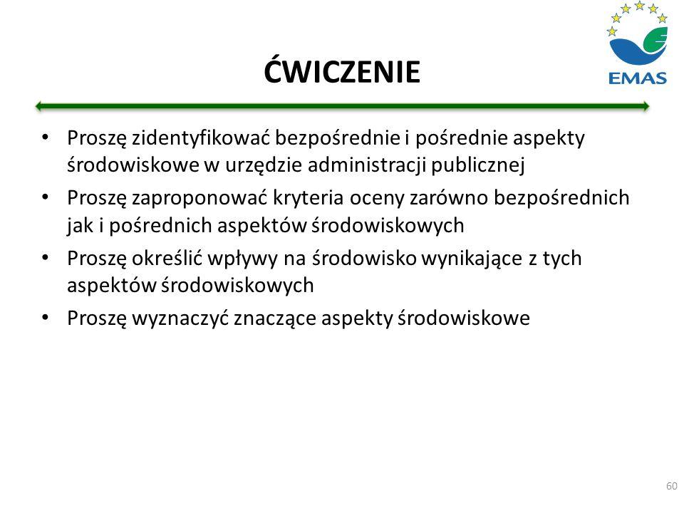 ĆWICZENIE Proszę zidentyfikować bezpośrednie i pośrednie aspekty środowiskowe w urzędzie administracji publicznej.