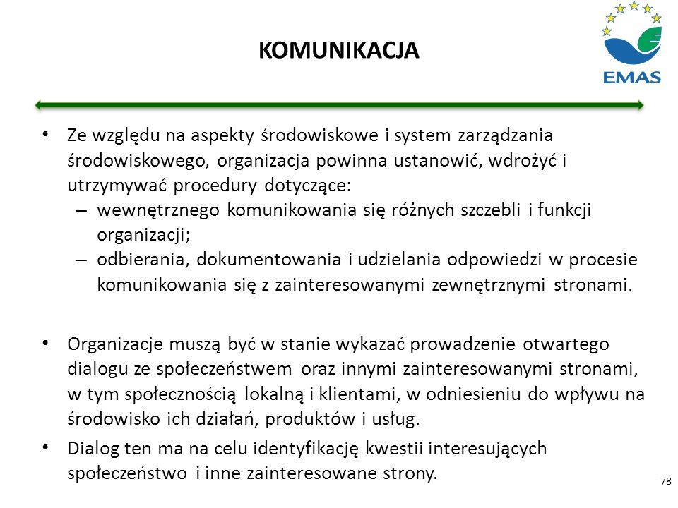 System zarządzania środowiskowego w przedsiębiorstwie 30h