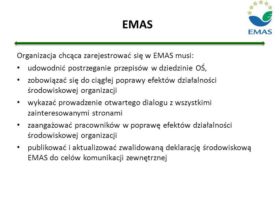 EMAS Organizacja chcąca zarejestrować się w EMAS musi: