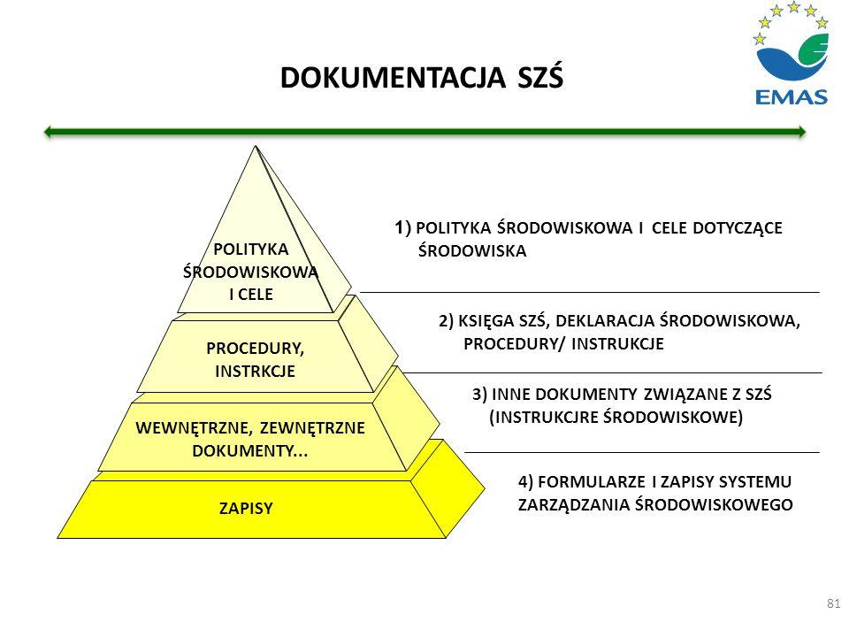 POLITYKA ŚRODOWISKOWA WEWNĘTRZNE, ZEWNĘTRZNE DOKUMENTY...