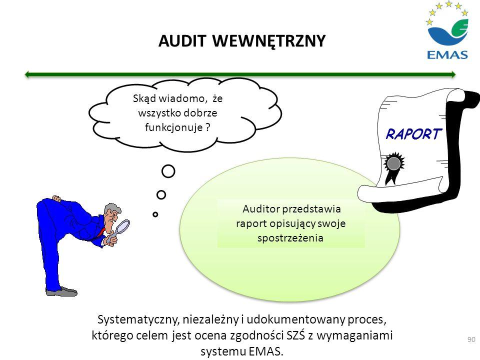 System zarządzania jakością wg ISO 9001