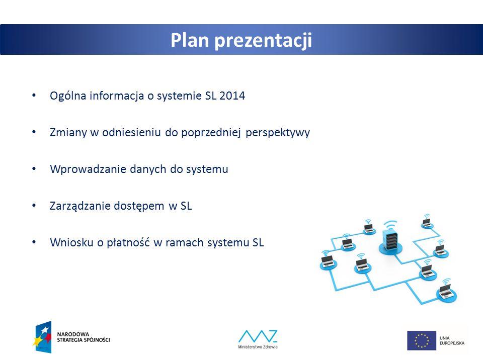 Plan prezentacji Ogólna informacja o systemie SL 2014