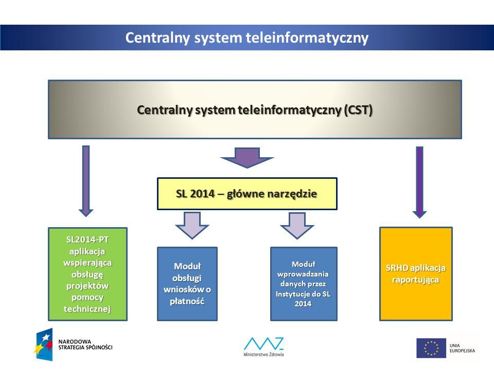 Centralny system teleinformatyczny