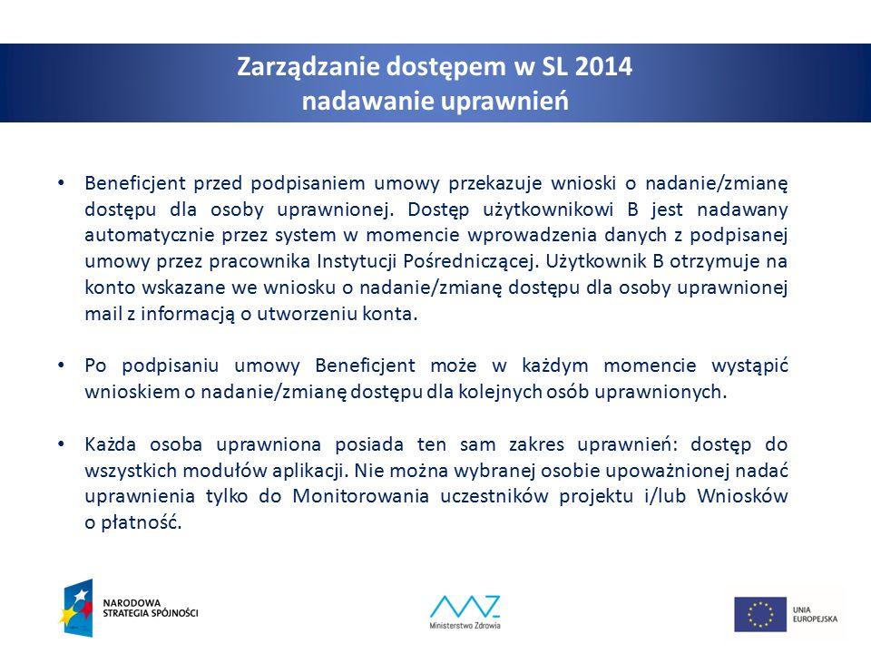 Zarządzanie dostępem w SL 2014