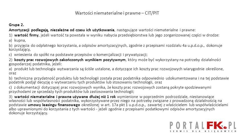 Wartości niematerialne i prawne – CIT/PIT