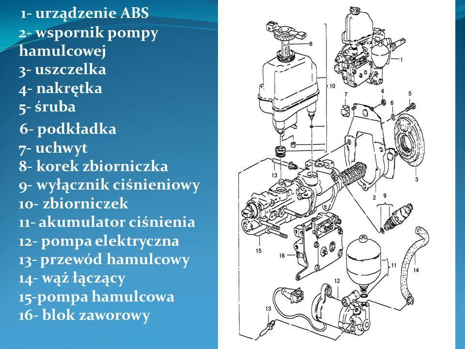 1- urządzenie ABS 2- wspornik pompy hamulcowej 3- uszczelka 4- nakrętka 5- śruba