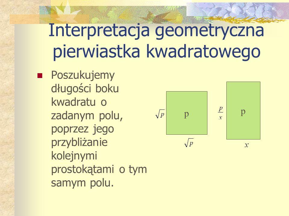Interpretacja geometryczna pierwiastka kwadratowego