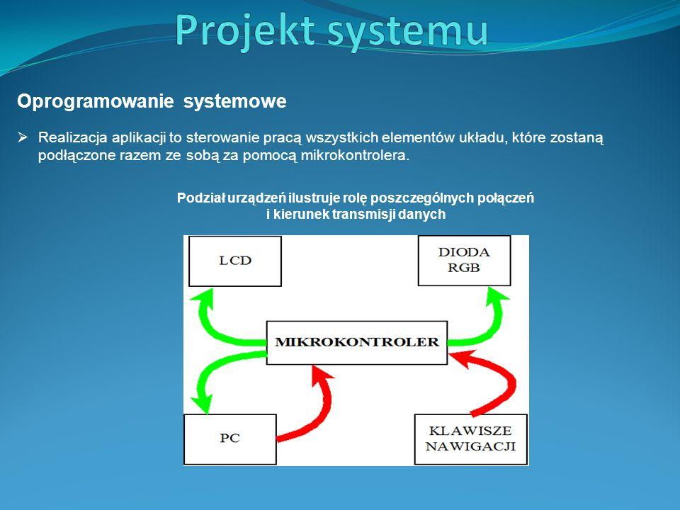 Projekt systemu : Oprogramowanie systemowe