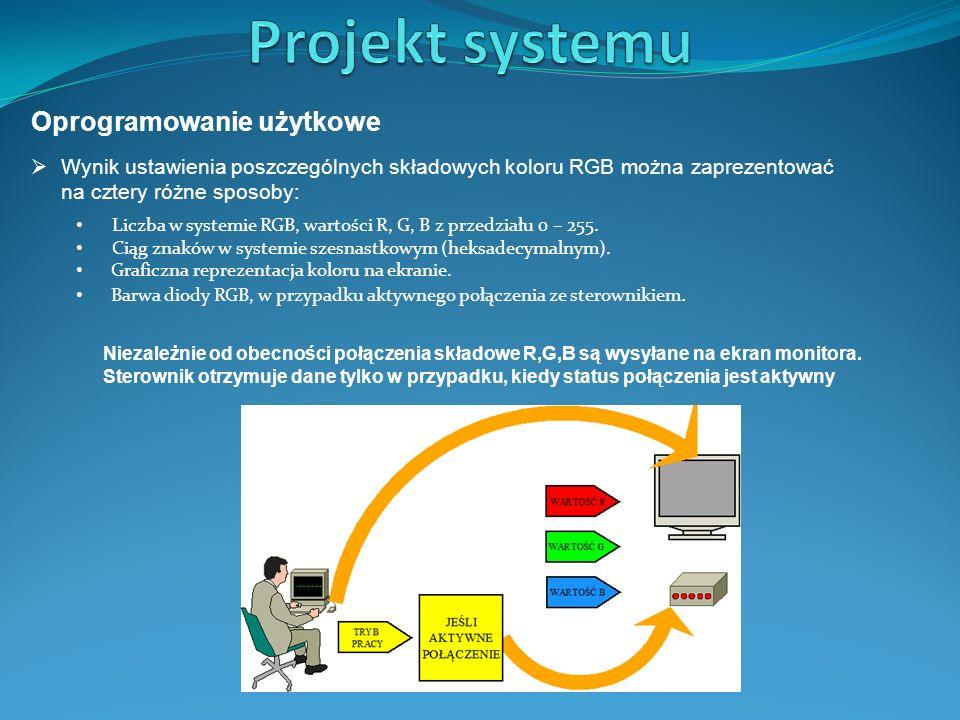 Projekt systemu Oprogramowanie użytkowe