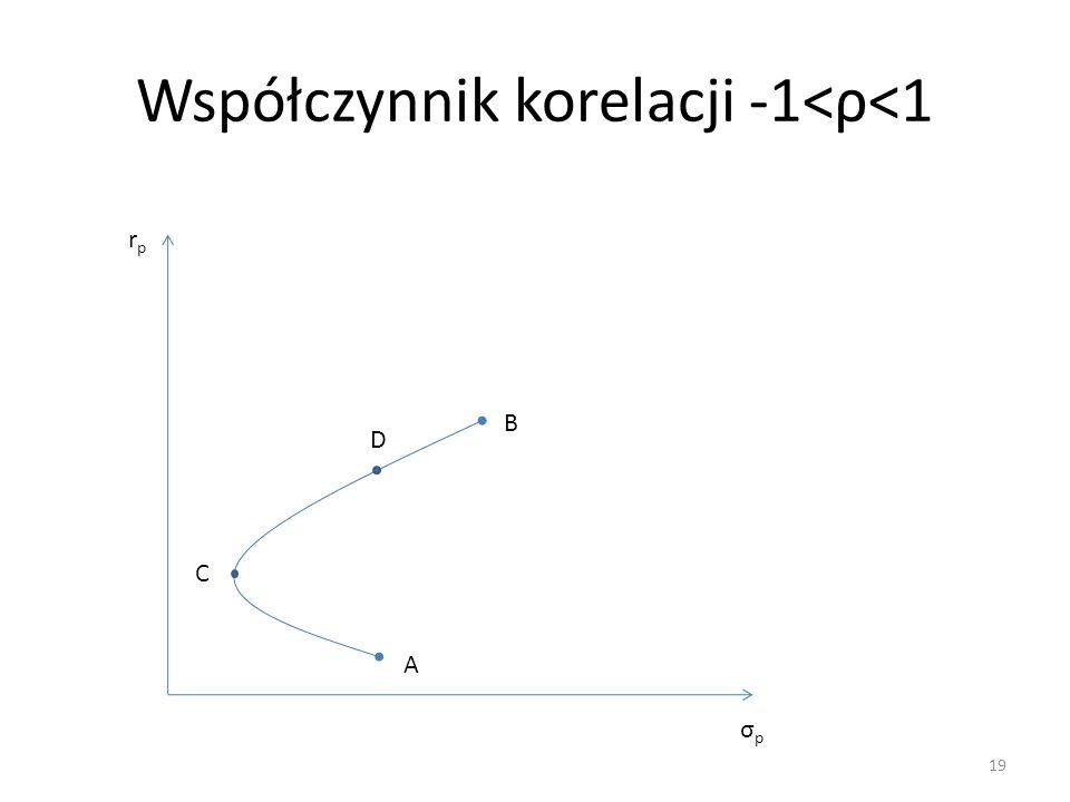 Współczynnik korelacji -1<ρ<1