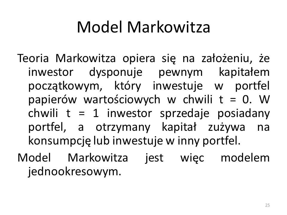 Model Markowitza