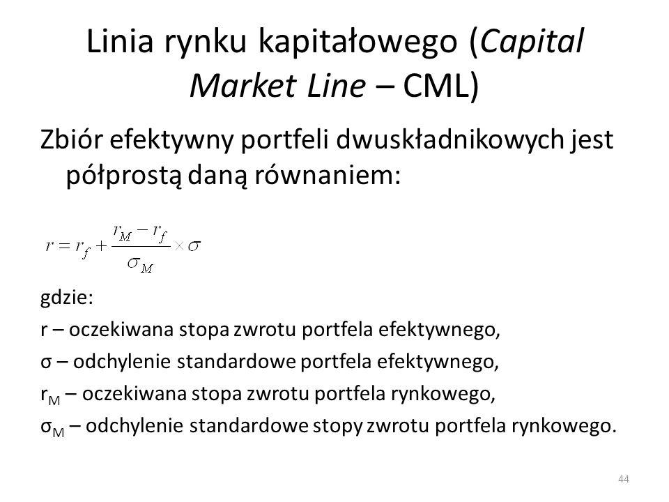 Linia rynku kapitałowego (Capital Market Line – CML)