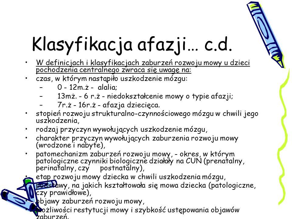 Klasyfikacja afazji… c.d.