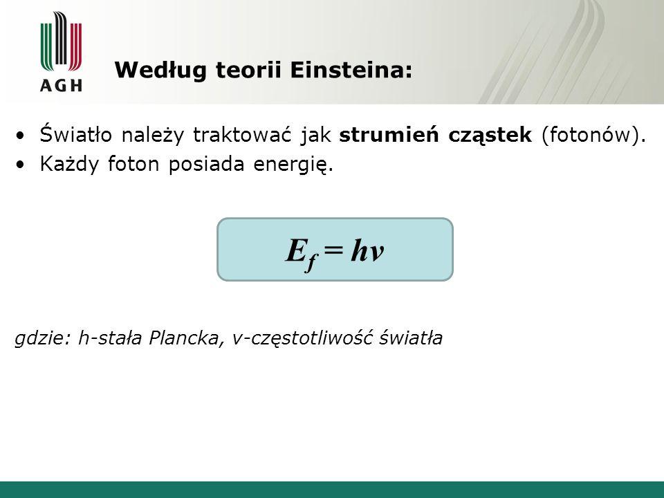 Według teorii Einsteina: