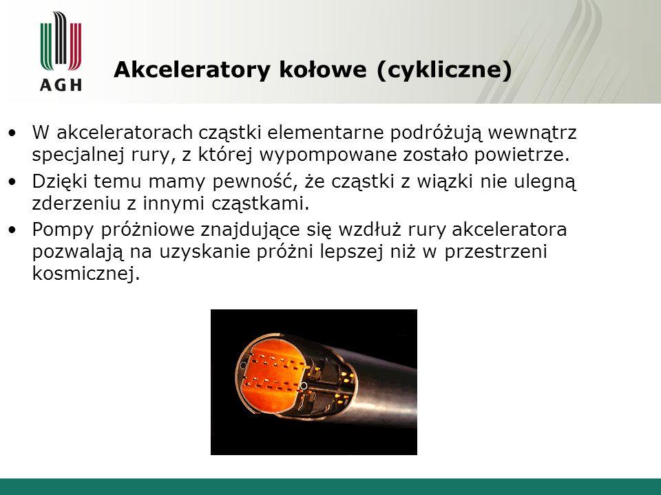 Akceleratory kołowe (cykliczne)
