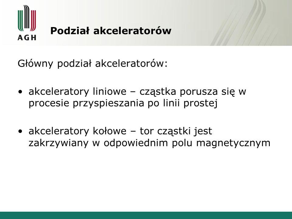 Podział akceleratorów