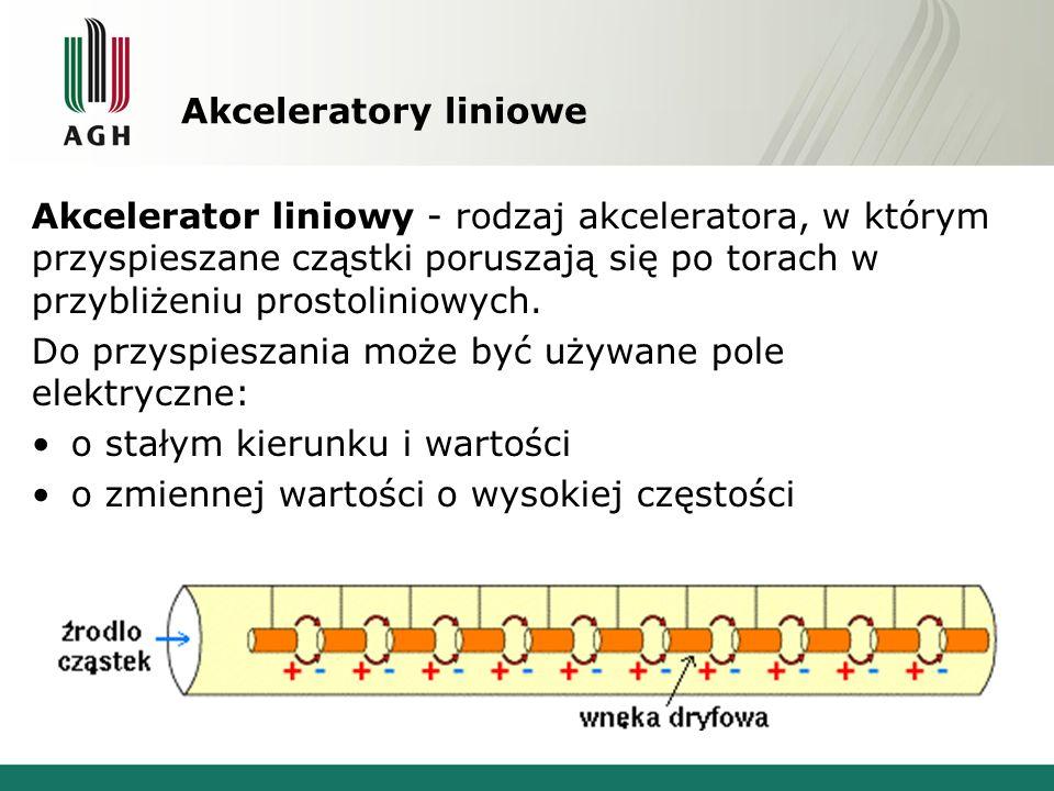 Akceleratory liniowe