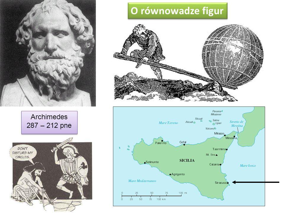 O równowadze figur Archimedes 287 – 212 pne