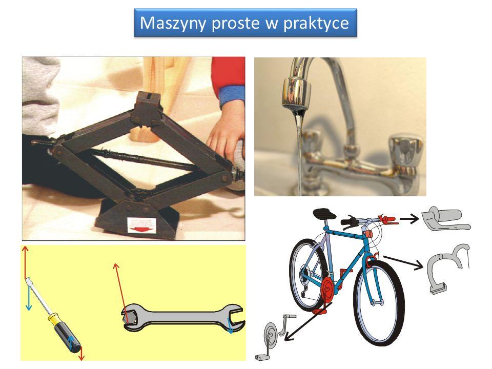 Maszyny proste w praktyce