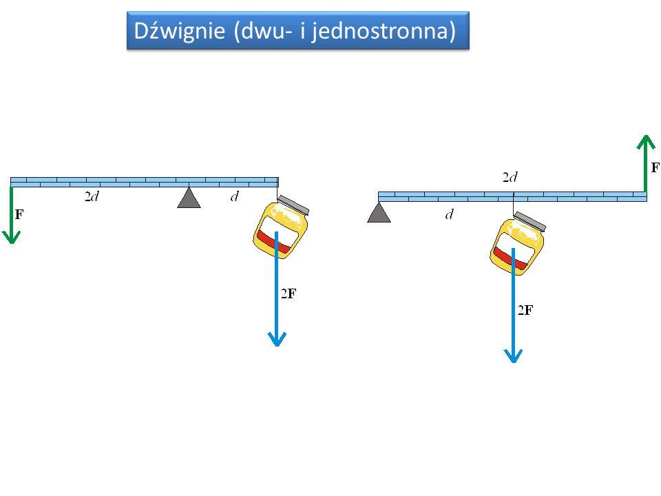 Dźwignie (dwu- i jednostronna)