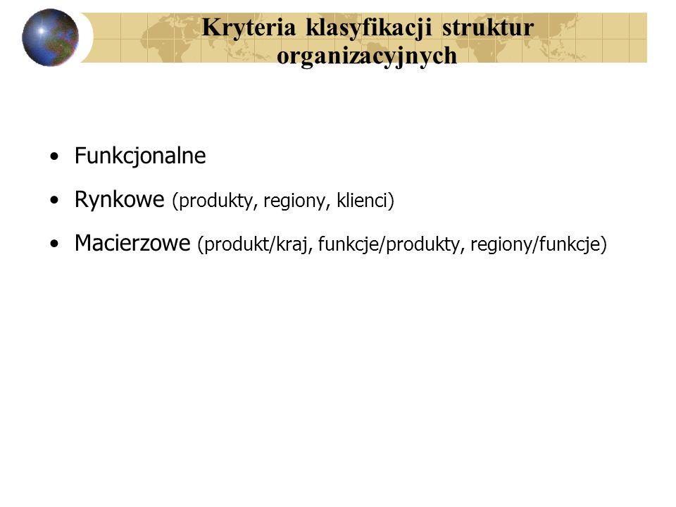Kryteria klasyfikacji struktur organizacyjnych