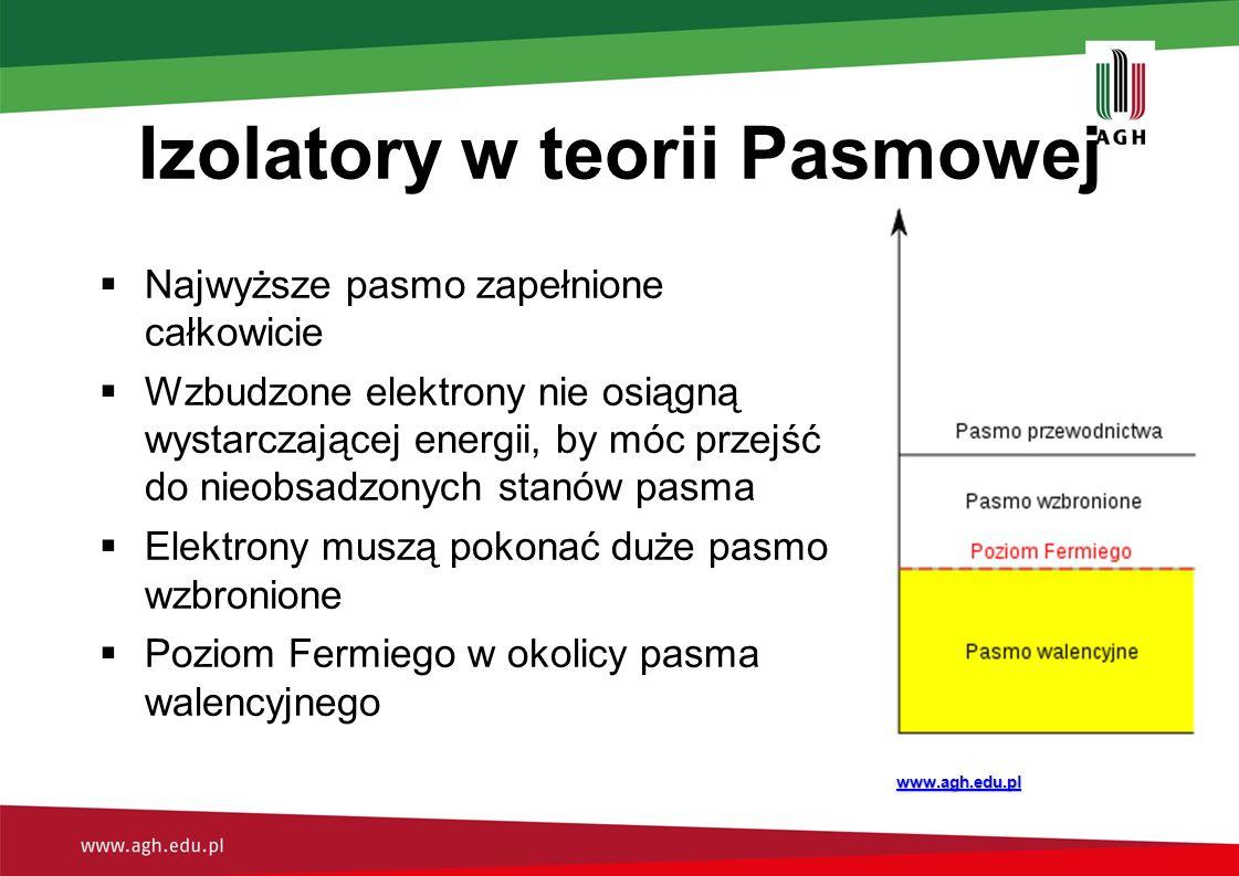 Izolatory w teorii Pasmowej