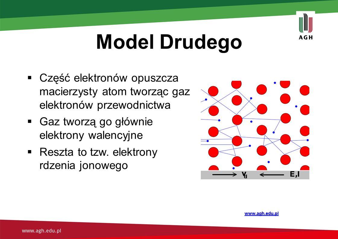 Model Drudego Część elektronów opuszcza macierzysty atom tworząc gaz elektronów przewodnictwa. Gaz tworzą go głównie elektrony walencyjne.