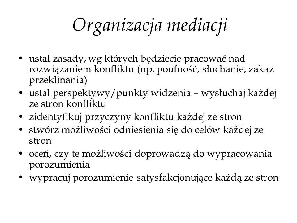 Organizacja mediacji ustal zasady, wg których będziecie pracować nad rozwiązaniem konfliktu (np. poufność, słuchanie, zakaz przeklinania)
