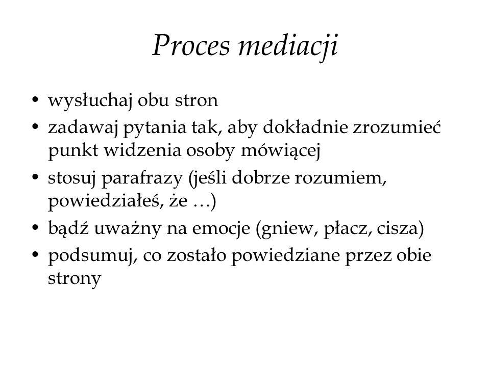 Proces mediacji wysłuchaj obu stron