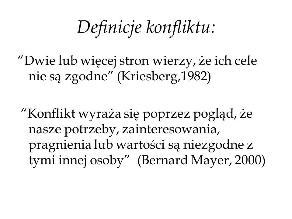 Definicje konfliktu: Dwie lub więcej stron wierzy, że ich cele nie są zgodne (Kriesberg,1982)