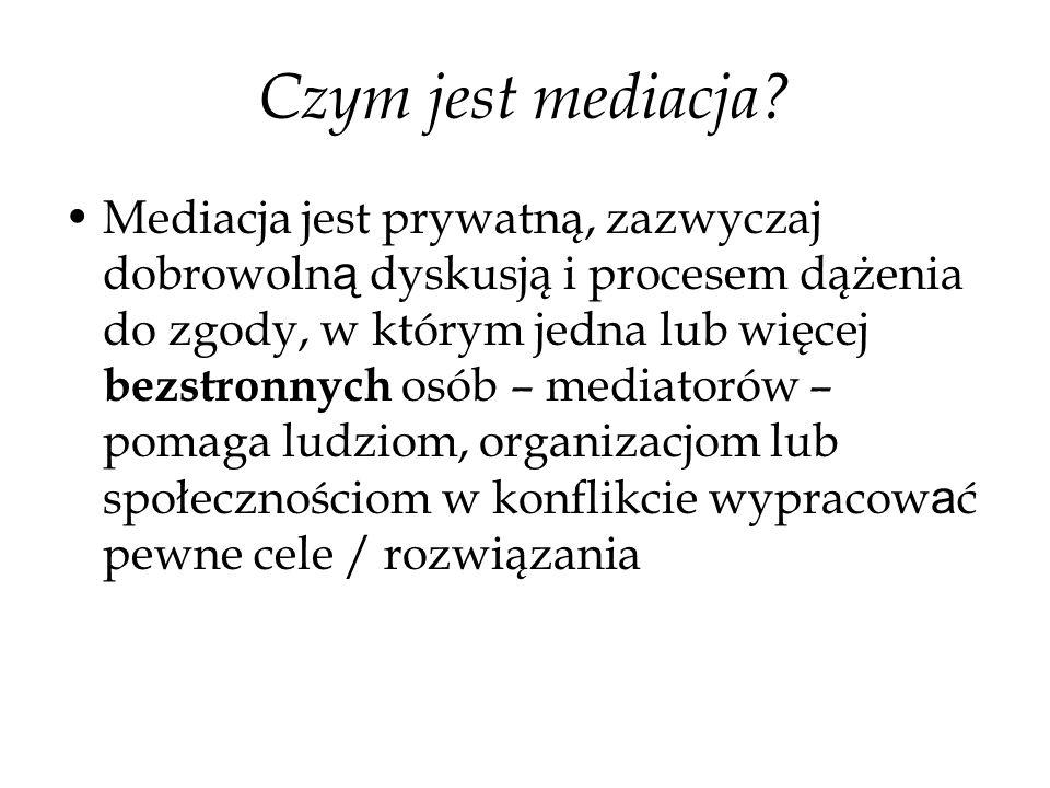 Czym jest mediacja