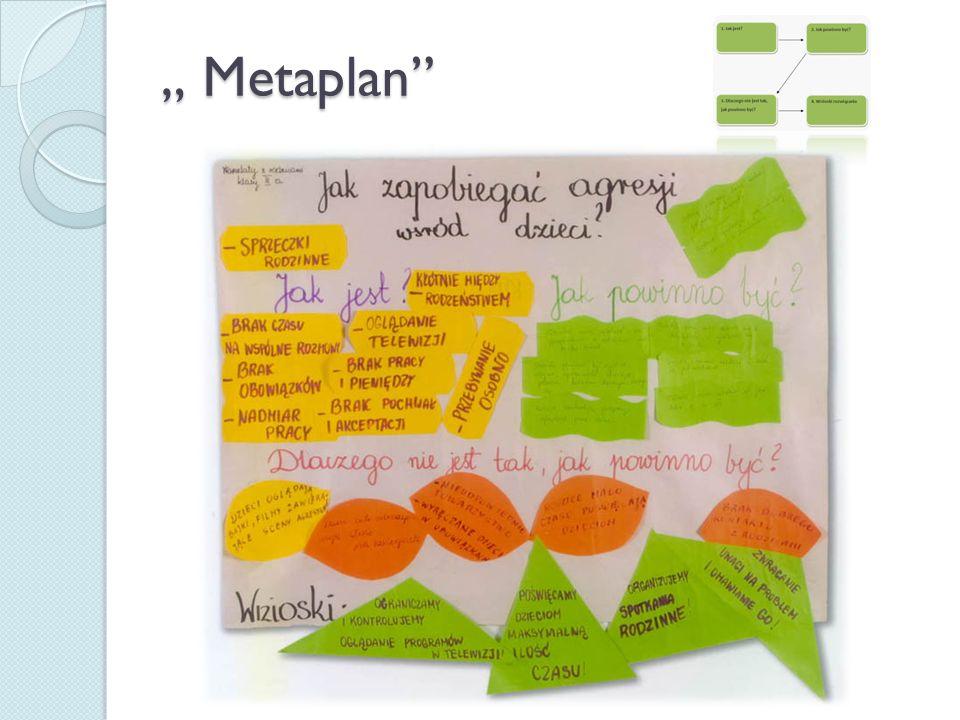 """"""" Metaplan"""