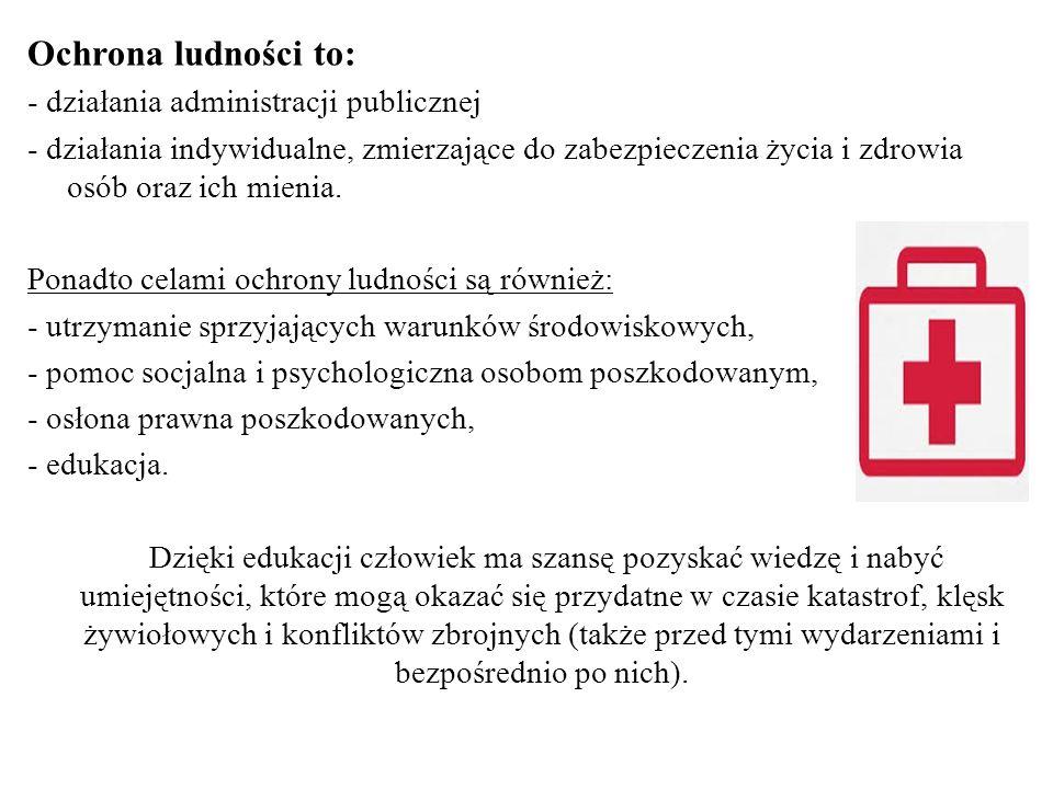 Ochrona ludności to: - działania administracji publicznej
