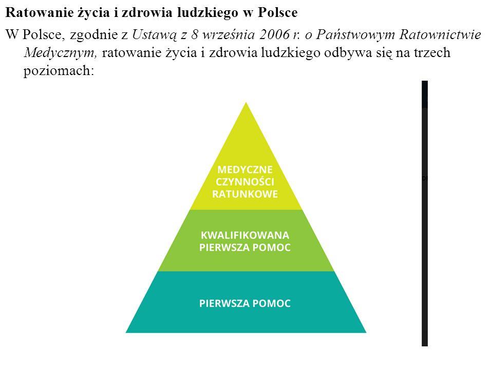 Ratowanie życia i zdrowia ludzkiego w Polsce W Polsce, zgodnie z Ustawą z 8 września 2006 r.