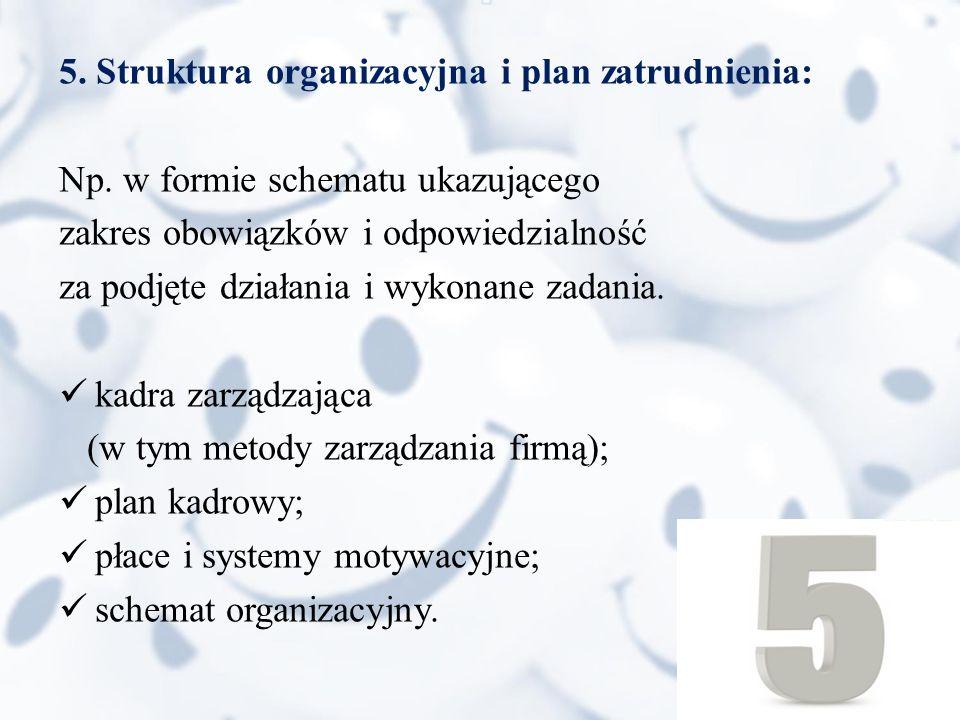5. Struktura organizacyjna i plan zatrudnienia: