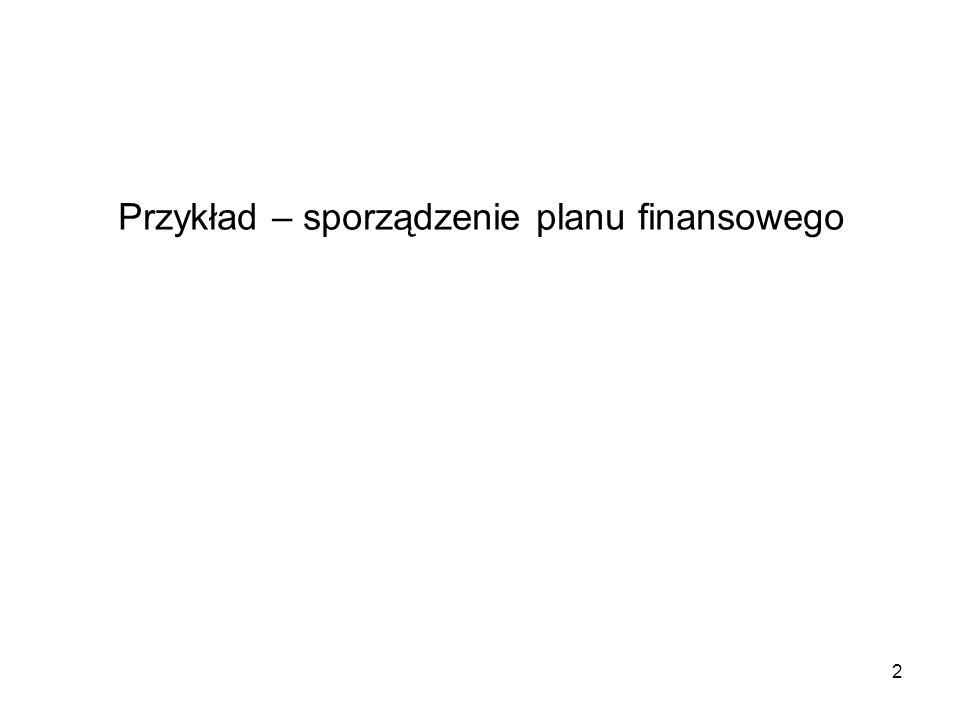 Przykład – sporządzenie planu finansowego