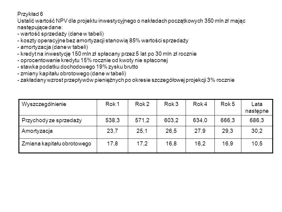 Przykład 6 Ustalić wartość NPV dla projektu inwestycyjnego o nakładach początkowych 350 mln zł mając następujące dane: - wartość sprzedaży (dane w tabeli) - koszty operacyjne bez amortyzacji stanowią 85% wartości sprzedaży - amortyzacja (dane w tabeli) - kredyt na inwestycję 150 mln zł spłacany przez 5 lat po 30 mln zł rocznie - oprocentowanie kredytu 15% rocznie od kwoty nie spłaconej - stawka podatku dochodowego 19% zysku brutto - zmiany kapitału obrotowego (dane w tabeli) - zakładany wzrost przepływów pieniężnych po okresie szczegółowej projekcji 3% rocznie
