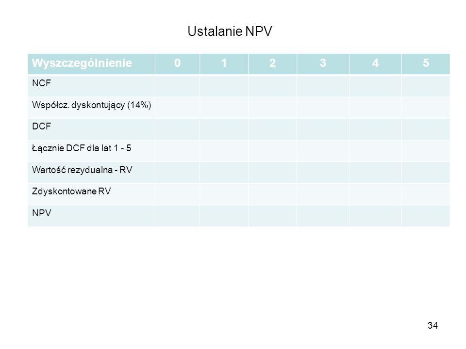 Ustalanie NPV Wyszczególnienie 1 2 3 4 5 NCF