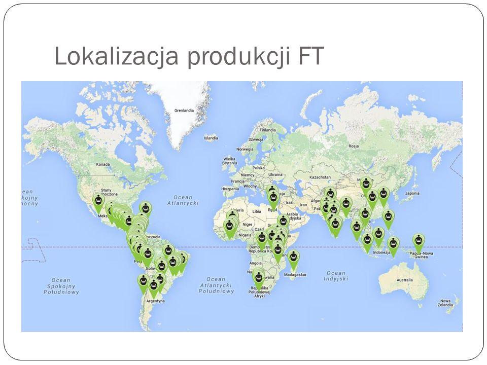 Lokalizacja produkcji FT