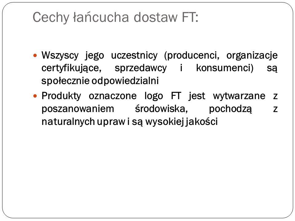 Cechy łańcucha dostaw FT: