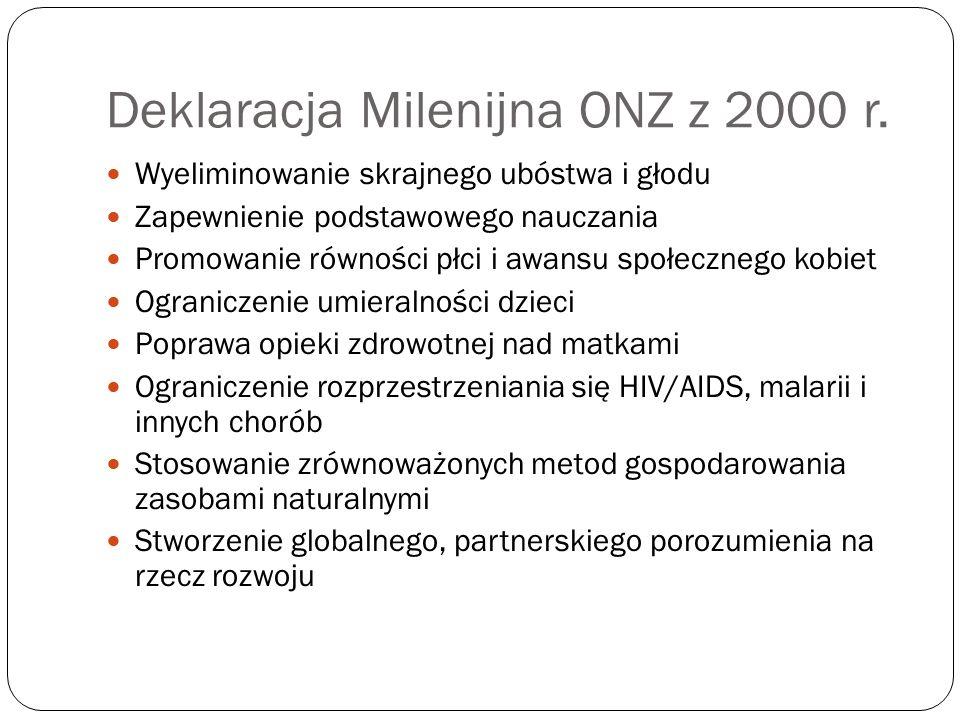 Deklaracja Milenijna ONZ z 2000 r.