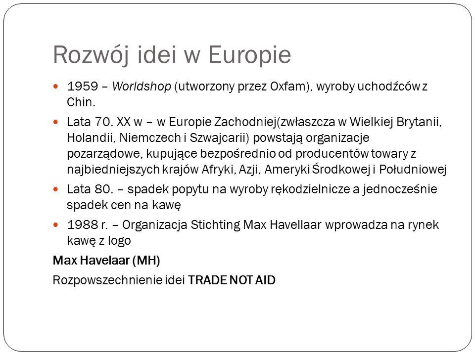 Rozwój idei w Europie 1959 – Worldshop (utworzony przez Oxfam), wyroby uchodźców z Chin.