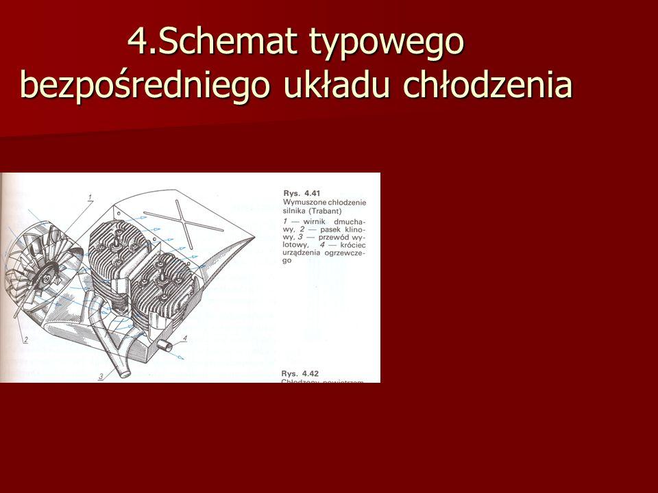 4.Schemat typowego bezpośredniego układu chłodzenia